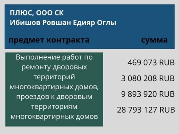 Азербайджанская диаспора Новосибирска испугалась, что потеряет доходы?