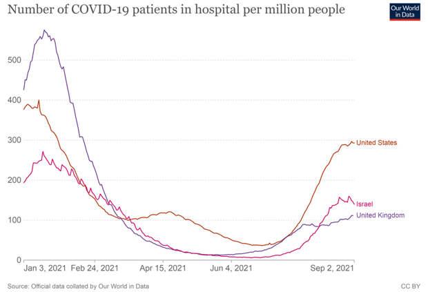 Coronavirus-data-Hosp