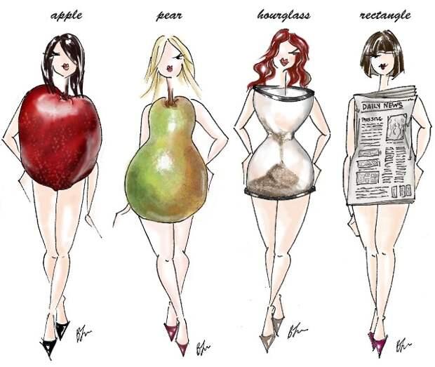 Что притягивает мужчин в женщинах: 6 главных черт