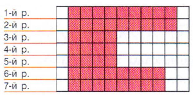Увеличение в начале ряда (фото 1)