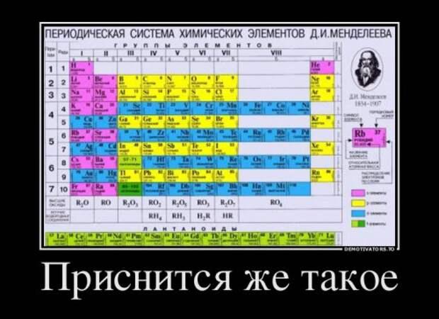 Коллекция прикольных демотиваторов (24 шт)