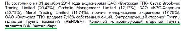 Деофшоризация: станет ли «российский» бизнес российским?