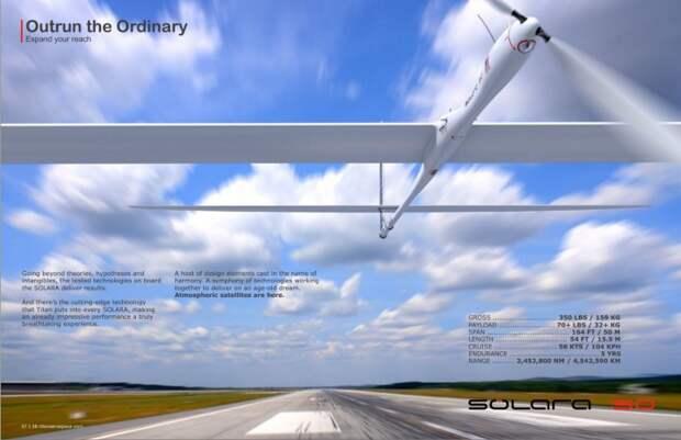 Solara-5