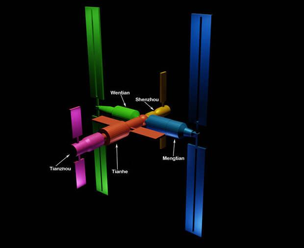 Модель Китайской модульной космической станции