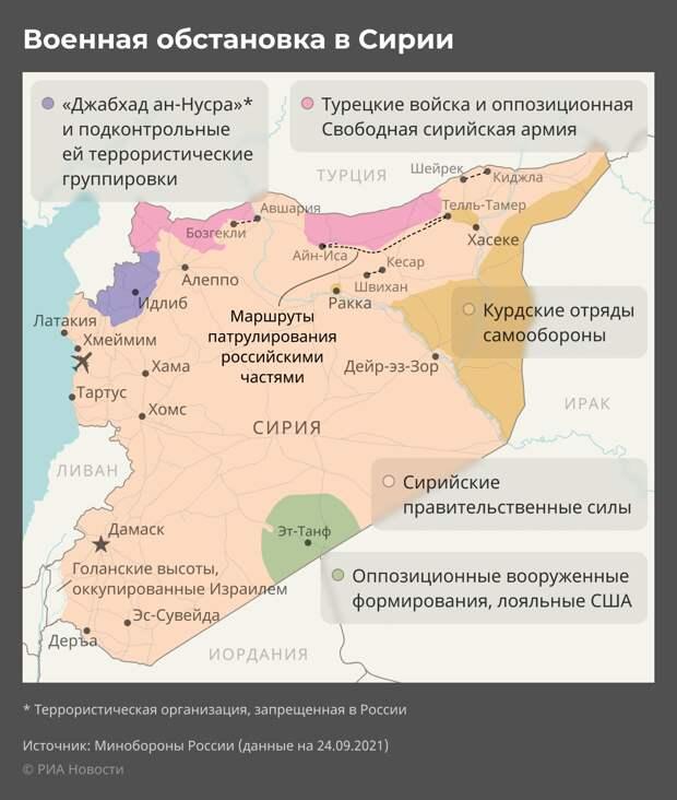 """""""Это будет бойня"""". Что началось в сирийском Идлибе"""
