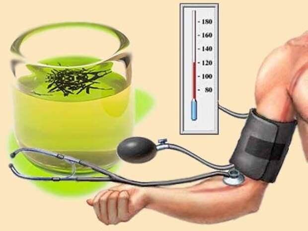 Чай зеленый давление