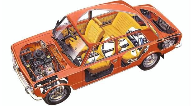 Отечественные праворульные автомобили праворульный автомобиль, правый руль, экспорт