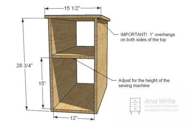 Как сделать стол для раскроя и шитья: рабочее место швеи 2