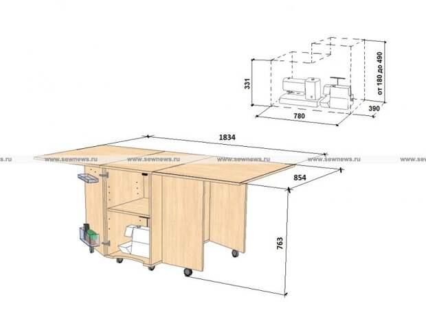 Как сделать стол для раскроя и шитья: рабочее место швеи 7