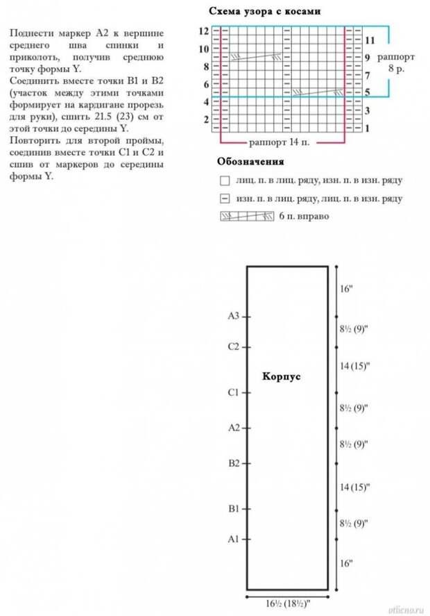 http://otlicno.ru/wp-content/uploads/vyazanie-prostaya-model-kardigana-6-4.jpg
