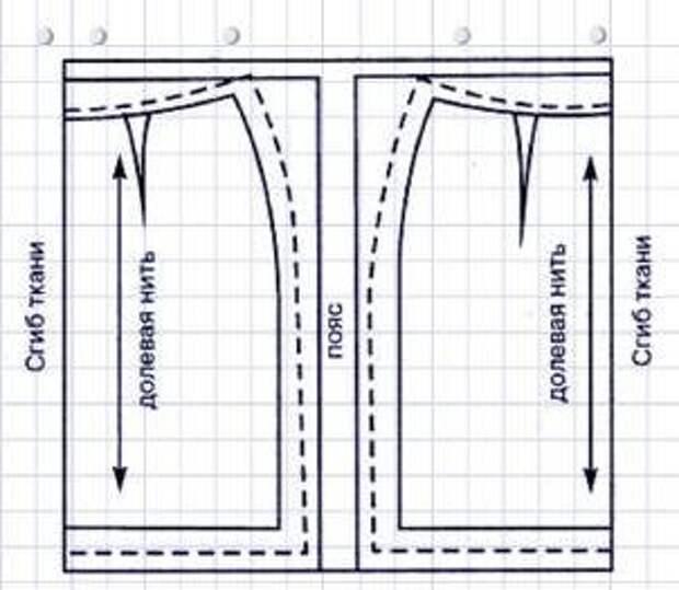 Построение выкройки прямой двухшовной юбки.