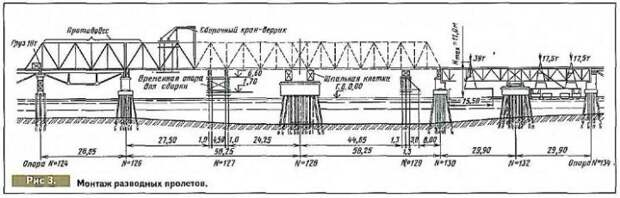 Керченский мост 1944 года