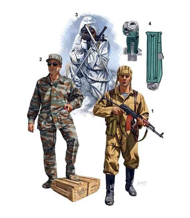 Советский спецназ в период