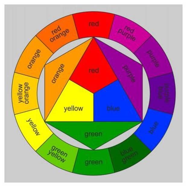 Как играть цветовыми кругами (подборка)
