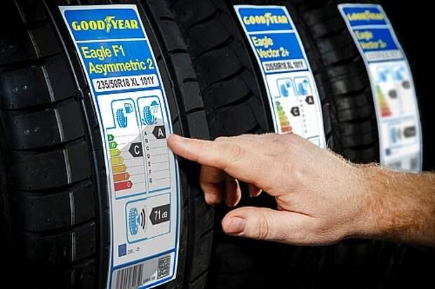 Что нужно знать водителю о шинах