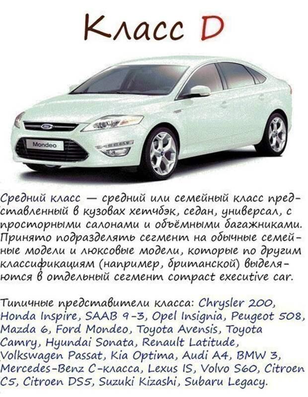 Классификация автомобилей 5
