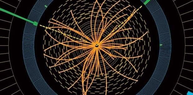 Ликбез: бозон Хиггса