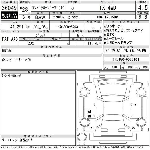 Купить и Лохануться или Как правильно читать Японские аукционные листы