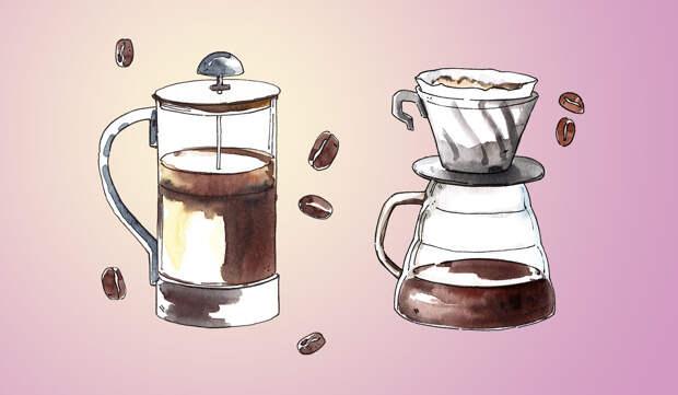 Кофе для похудения —помогает или нет? Обзор научных исследований