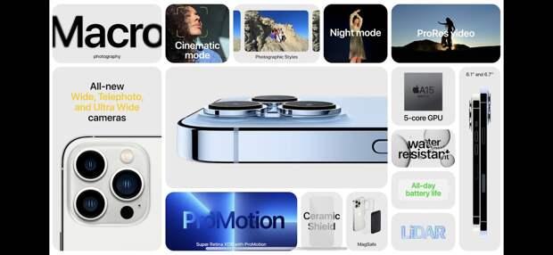 Все новинки, которые представила Apple на презентации и, конечно же, iPhone 13