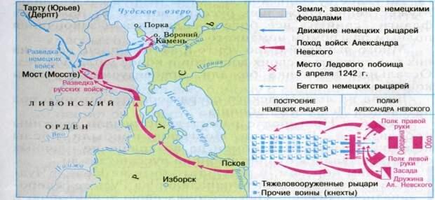 Схема передвижений войск.