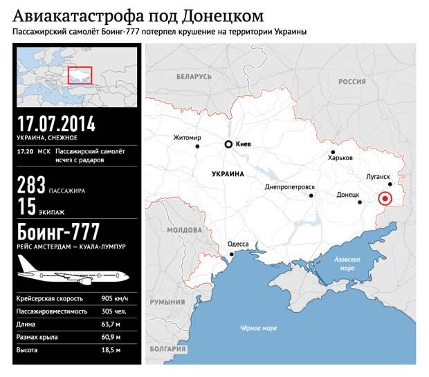 СМИ: украинский Су-25 в день крушения MH17 вернулся без боезапаса
