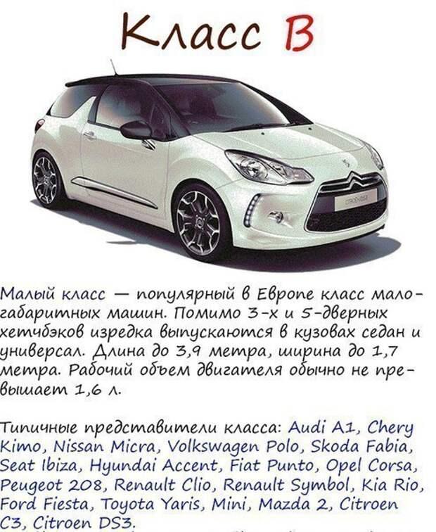 Классификация автомобилей 2