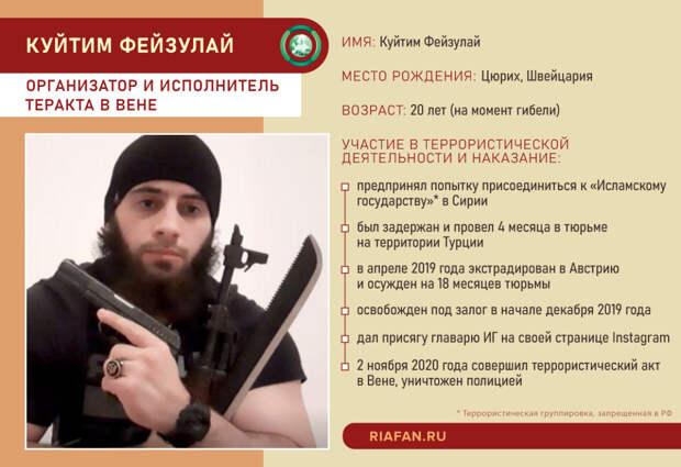 Террорист, совершивший теракт в Вене