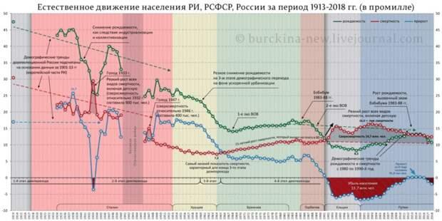 Как в СССР «решали» проблему мигрантов из Средней Азии