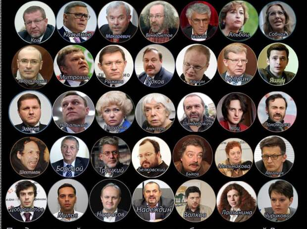 Ненавидеть русских, как некую биомассу: Список русофобов пополняется