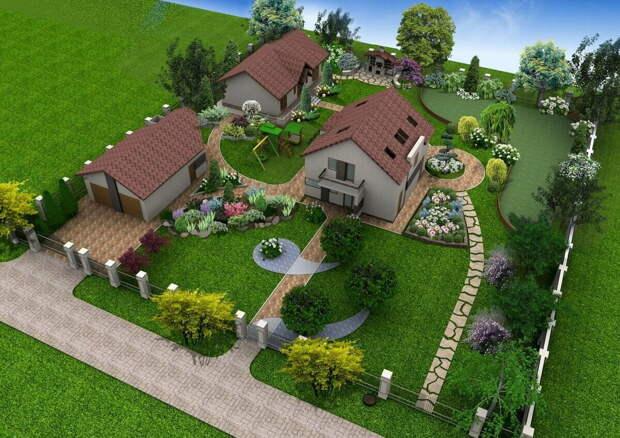Планирование дачного сада