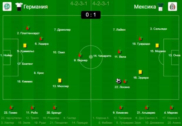Фан-зона в Севастополе!