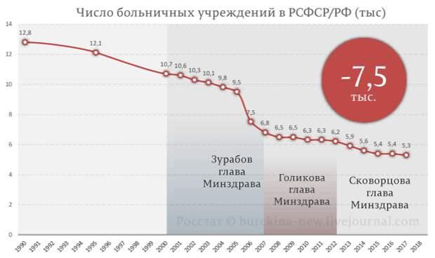Разбираю речь Жириновского в Госдуме, где он обвиняет народ и Ленина
