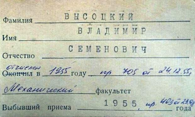 Учетная карточка В. Высоцкого, студента МИСИ, механического ф-та