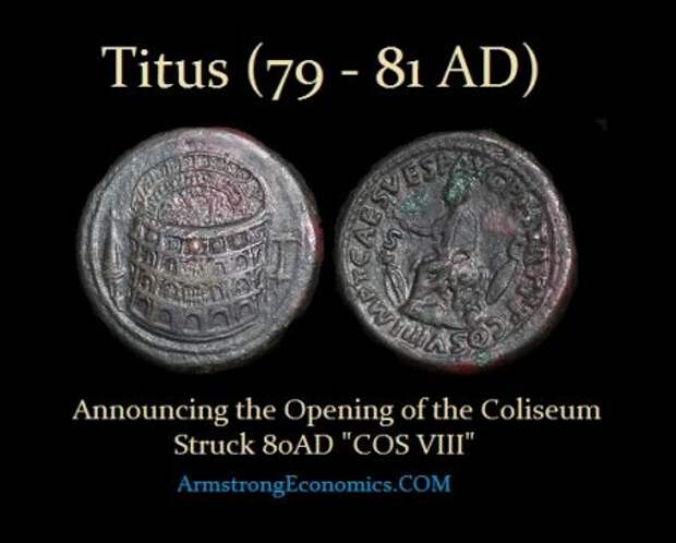 Переписывая историю с монетами – историки отказываются менять свою придуманную Историю