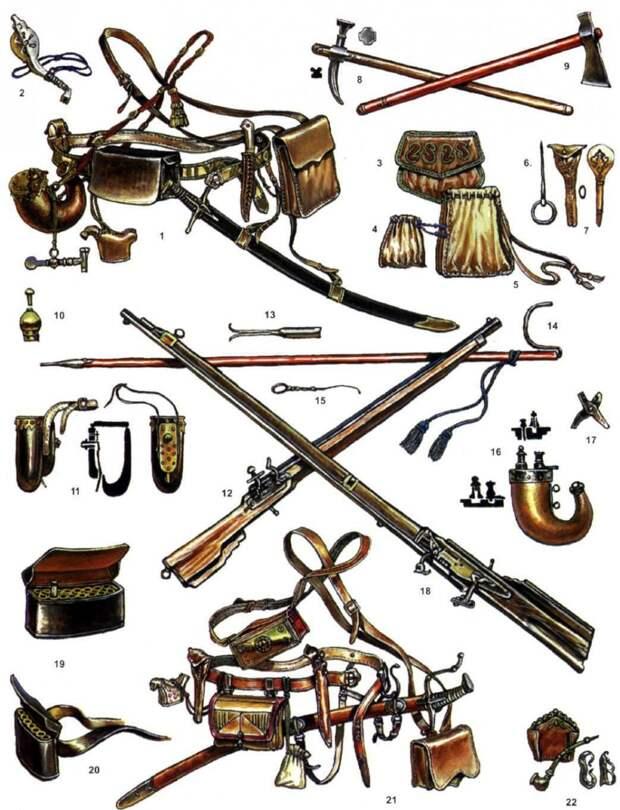 Битва под Берестечком 1651 года. Реестровые казаки Богдана Хмельницкого