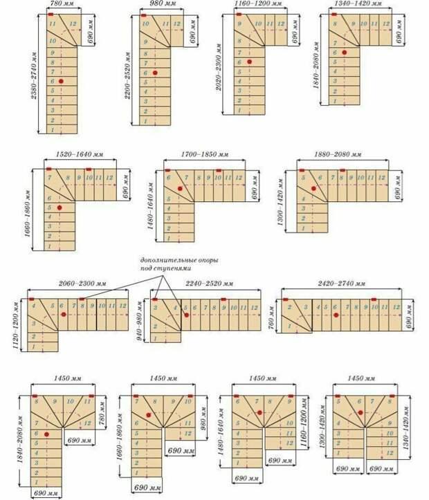 20 интересных строительных, околостроительных и  ремонтных шпаргалок
