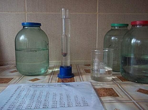 Соотношение воды и спирта должно быть строго выверенным, смешивание на глаз не допускается / Фото: samogon-wave.ru