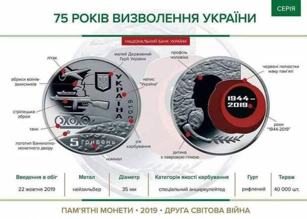 От фальшивой монеты к фальшивой истории. Кто на самом деле освободил и создал Украину