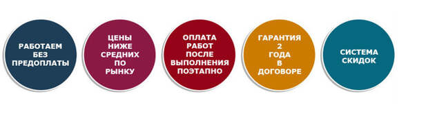 Ремонт квартир в новостройках и «вторичке» под ключ, отделка квартир от компании АСК Триан