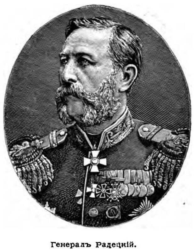 Штурм Шипко-Шейновских позиций турецкой армии