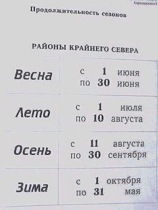 Сезоны в Мурманске
