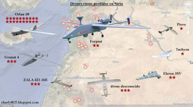 Потери российских БПЛА в Сирии