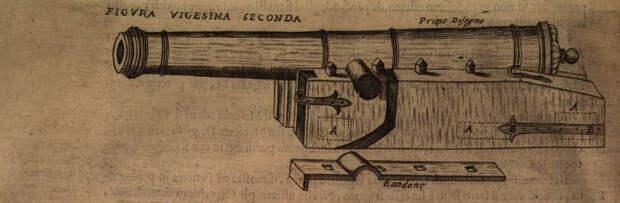 50-фунтовая пушка (canone) на люльке скользящего станка. Такие или подобные установки средиземноморские галеры несли в XVI–XVII веках. Орудие изображено предположительно в том же масштабе, что и 25-фунтовая кулеврина ниже. Sardi, p. 130 - Превеза: «все искали причин случившегося…» | Warspot.ru