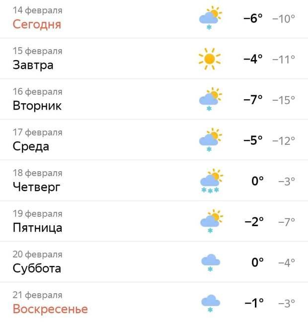 В Крыму минусовая температура сохранится до конца следующей недели