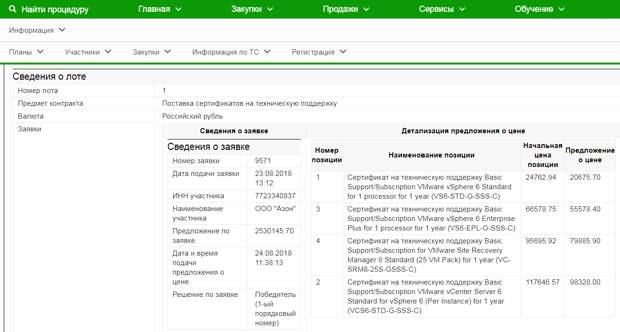 Сбербанк и его друзья: Данные из России уходят напрямую в США