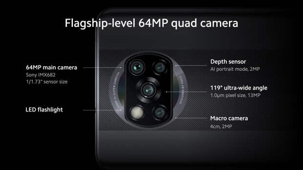 Poco представил новый смартфон. Потенциальный король среднего сегмента?