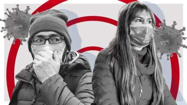 Защитные маски: что нужно знать?