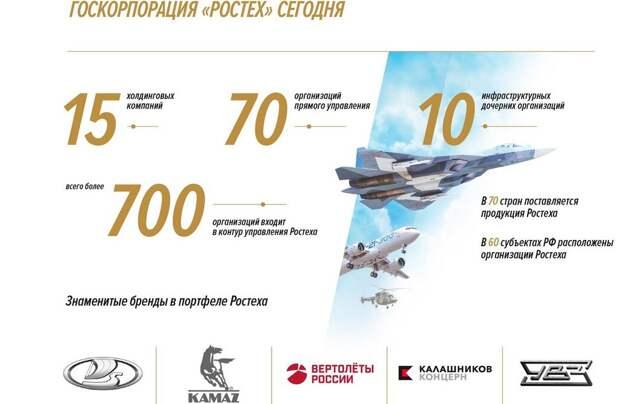 Москва переходит в крупное экономическое наступление