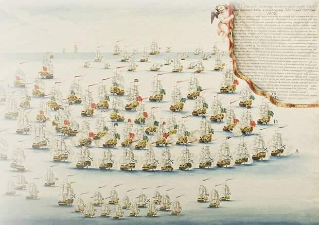 Турецкий флот был «совершенно уже разбит до крайности»